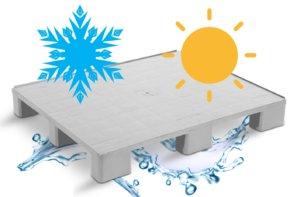 imagem que ilustra as diferentes temperaturas que um palete de plástico pode ser exposto
